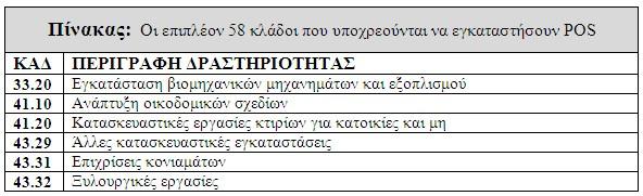 pinakas1 58kladoi
